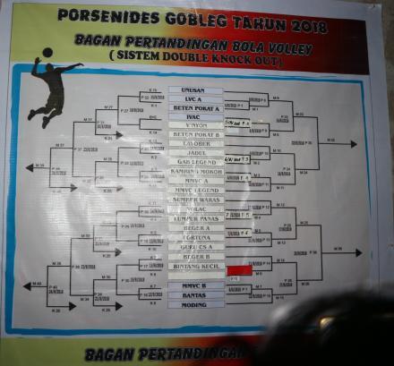 Bagan pertandingan bola Volly Poesenides Desa Gobleg
