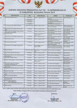 Agenda Peringatan HUT RI ke-74 Tahun 2014